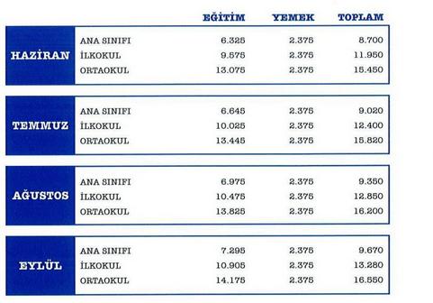 İzmir Yamanlar Koleji Fiyatları