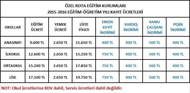 rota koleji fiyatları2015_2015_fiyatlar